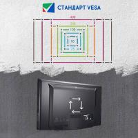 Что такое VESA и как измеряется?